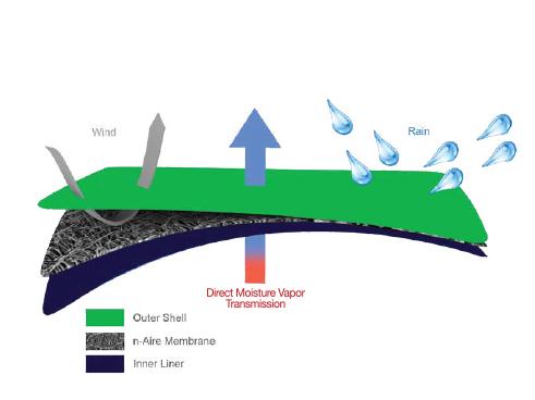 Air Membrane illustration
